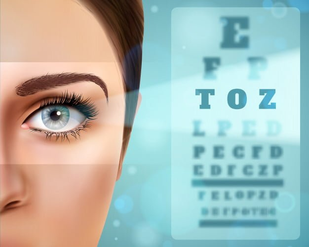 Do Genetics Play A Role In Vision Problems?